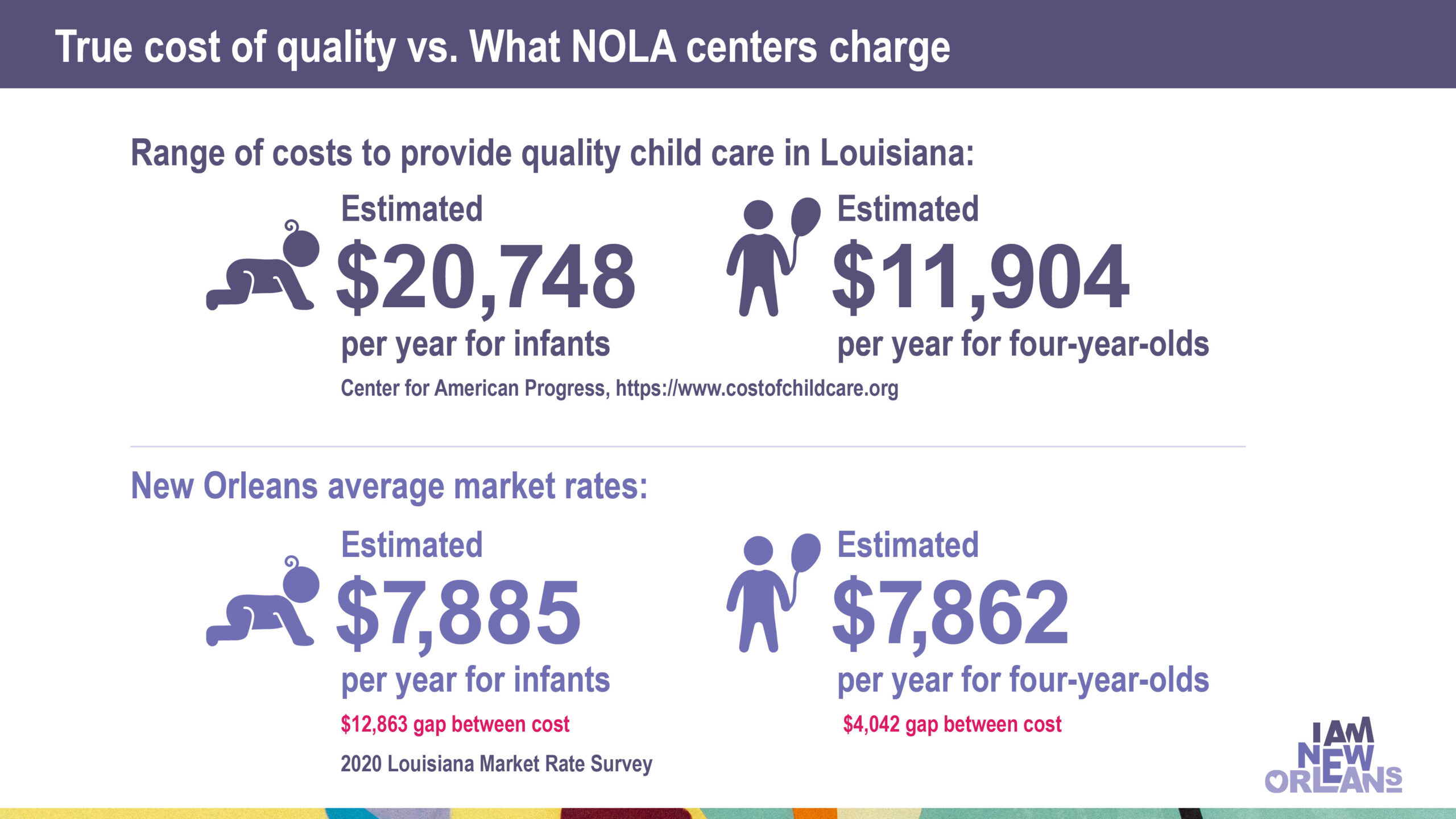 Early Learning_NOLA_PPT_01